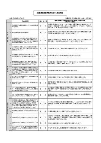 評価(事業者)集計 【HP】 児発(PDF)