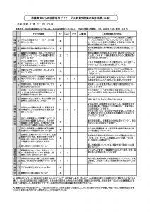放デイ2保護者評価PDFのサムネイル