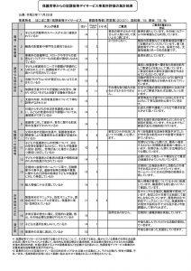 放デイ1保護者評価PDFのサムネイル